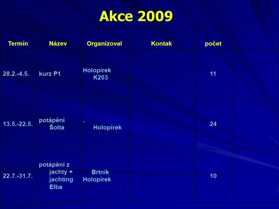 TermínNázevOrganizovalKontakpočet 28.2.-4.5.kurz P1 Holopírek K203 11 13.5.-22.5. potápění Šolta. Holopírek 24 22.7.-31.7. potápění z jachty + jachtin