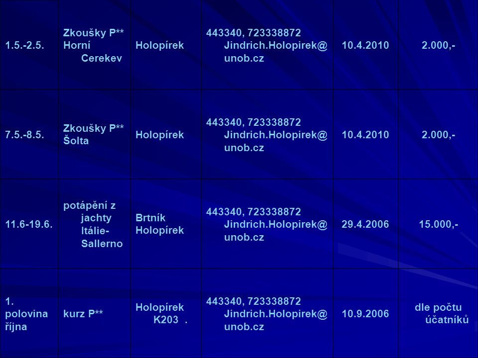 20.12.výroční schůze Holopírek + výbor 443340, 723338872 Jindrich.Holopirek@unob.cz celoročně individuální potápění – Chorvatsko – Šolta – Ostrov na jih od Splitu, Možno i pro nepotápky – odkažte se na náš klub (česká základna, příjemné zacházení, slušné ceny) Migdau – materiál z klubu, Soldát Radovan, www.kilana.cz www.kilana.cz celoročněindividuální potápění - zajištění, servis Migdau – materiál z klubu, 443313, 607147669 Jan.Migdau@ unob.cz