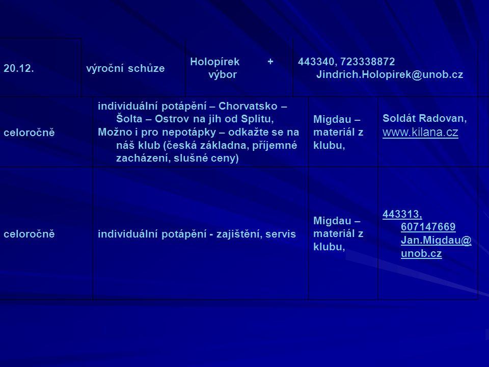 20.12.výroční schůze Holopírek + výbor 443340, 723338872 Jindrich.Holopirek@unob.cz celoročně individuální potápění – Chorvatsko – Šolta – Ostrov na j