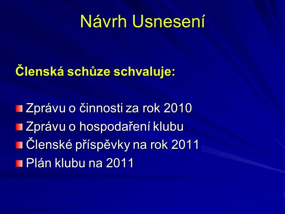 Návrh Usnesení Členská schůze schvaluje: Zprávu o činnosti za rok 2010 Zprávu o hospodaření klubu Členské příspěvky na rok 2011 Plán klubu na 2011