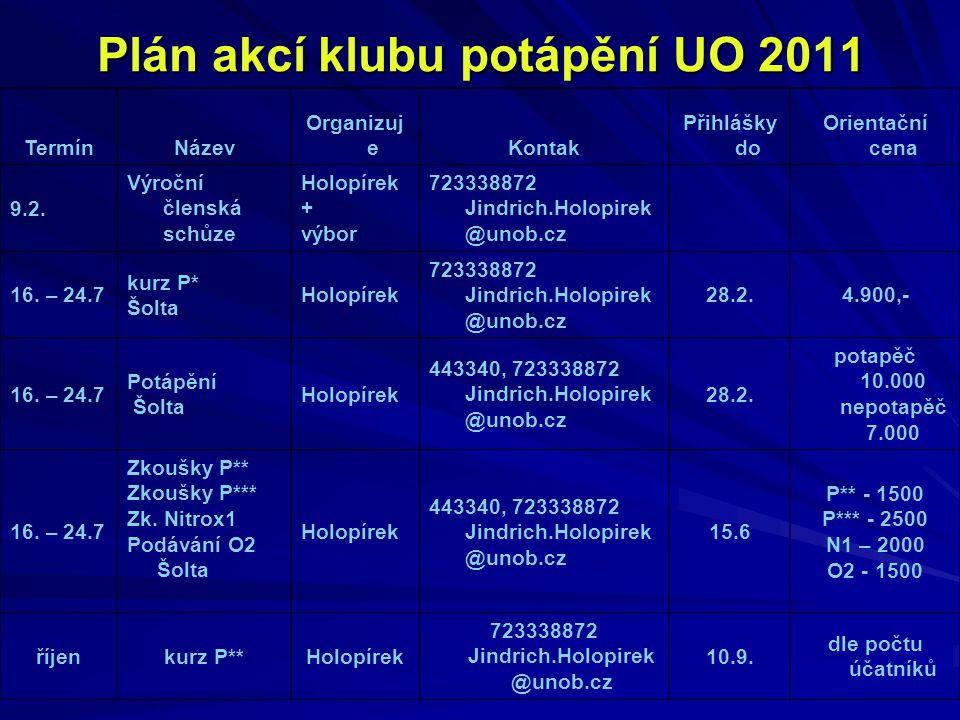 Plán akcí klubu potápění UO 2011 TermínNázev Organizuj eKontak Přihlášky do Orientační cena 9.2. Výroční členská schůze Holopírek + výbor 723338872 Ji