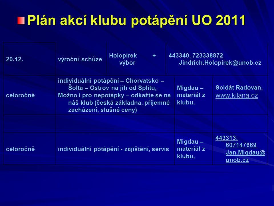 PLÁN VÝCVIKOVÝCH AKCÍ VÝCVIKOVÉ KOMISE SPČR V ROCE 2011 Kurzy CMAS na http://www.svazpotapecu.cz/default.asp?mn1=7&mn2=39 http://www.svazpotapecu.cz/default.asp?mn1=7&mn2=39 Školení z teorie potápění (na P3 a pro zájemce o instruktorské oprávnění) Lachtan Brno 18.