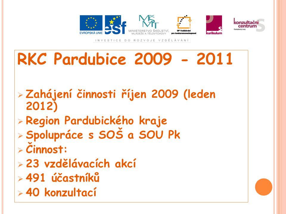 RKC Pardubice 2009 - 2011  Zahájení činnosti říjen 2009 (leden 2012)  Region Pardubického kraje  Spolupráce s SOŠ a SOU Pk  Činnost:  23 vzdělávacích akcí  491 účastníků  40 konzultací