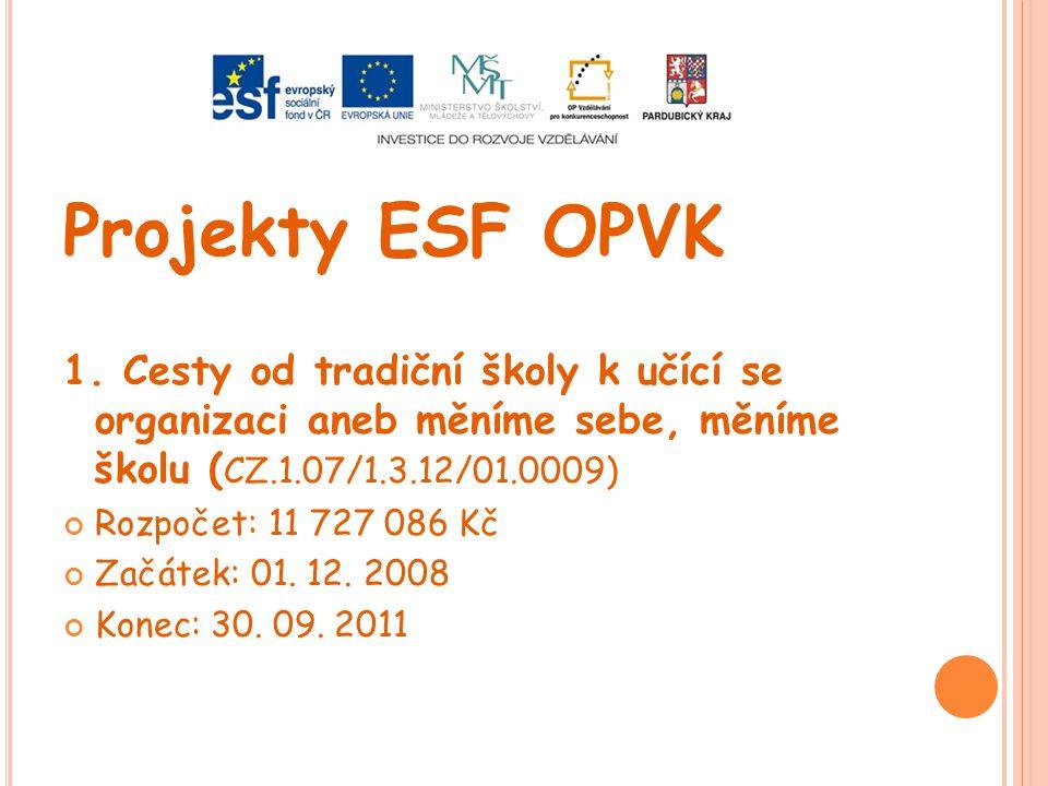 Projekty ESF OPVK 1. Cesty od tradiční školy k učící se organizaci aneb měníme sebe, měníme školu ( CZ.1.07/1.3.12/01.0009) Rozpočet: 11 727 086 Kč Za