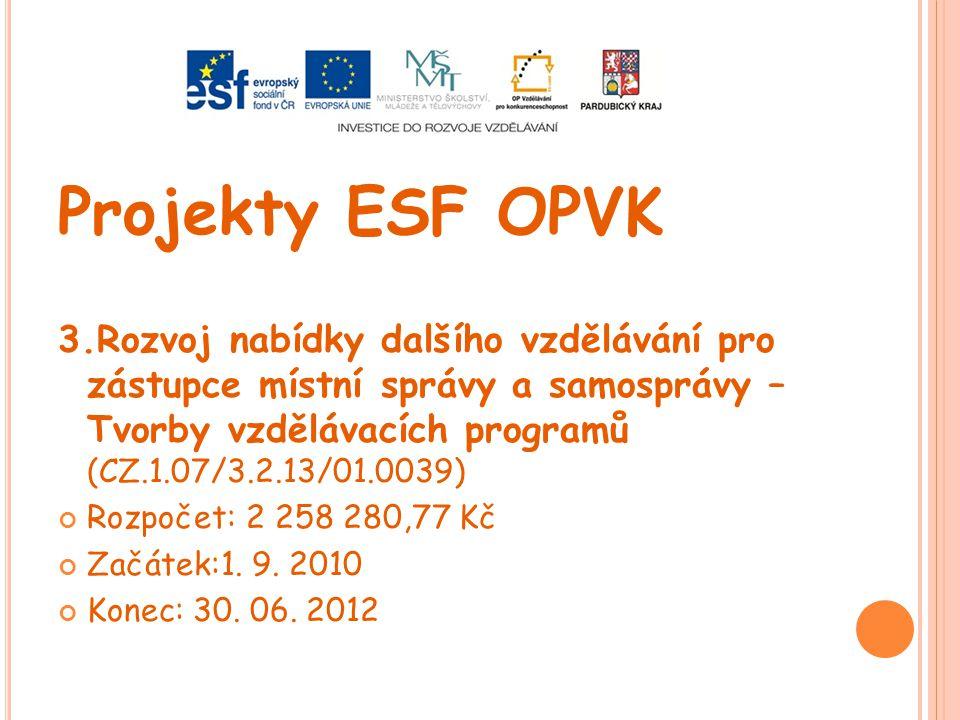 Projekty ESF OPVK 3.Rozvoj nabídky dalšího vzdělávání pro zástupce místní správy a samosprávy – Tvorby vzdělávacích programů (CZ.1.07/3.2.13/01.0039) Rozpočet: 2 258 280,77 Kč Začátek:1.