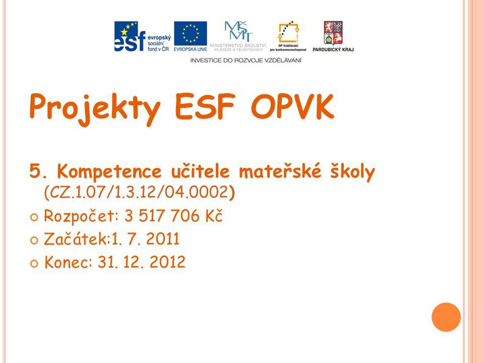 Projekty ESF OPVK 5. Kompetence učitele mateřské školy (CZ.1.07/1.3.12/04.0002) Rozpočet: 3 517 706 Kč Začátek:1. 7. 2011 Konec: 31. 12. 2012