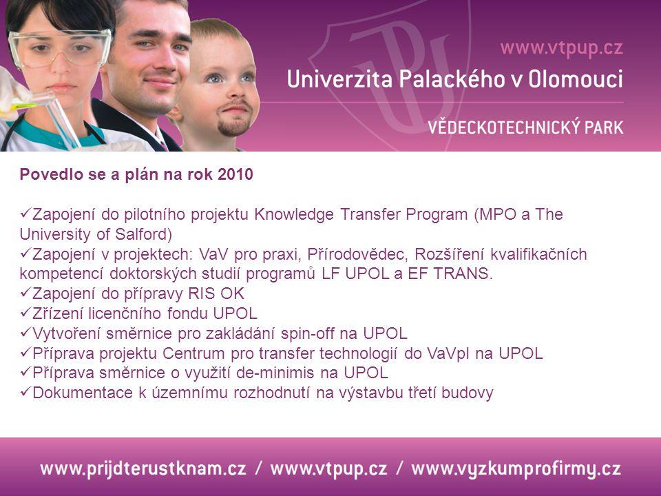 Povedlo se a plán na rok 2010 Zapojení do pilotního projektu Knowledge Transfer Program (MPO a The University of Salford) Zapojení v projektech: VaV pro praxi, Přírodovědec, Rozšíření kvalifikačních kompetencí doktorských studií programů LF UPOL a EF TRANS.
