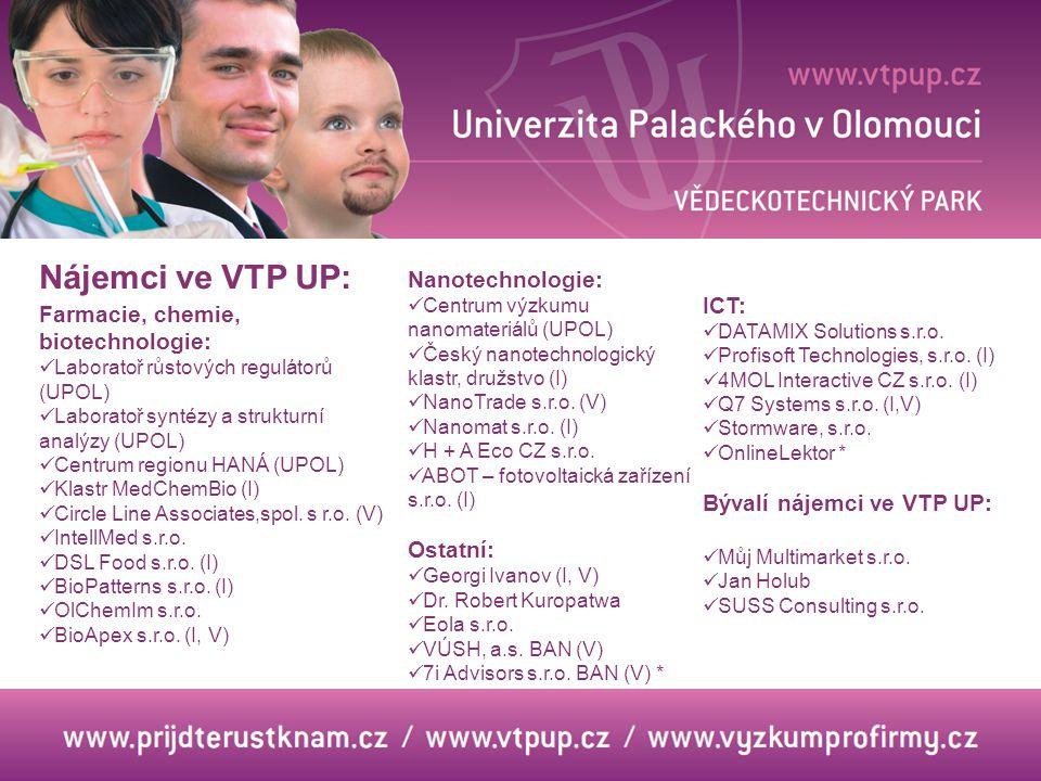 Nájemci ve VTP UP: Farmacie, chemie, biotechnologie: Laboratoř růstových regulátorů (UPOL) Laboratoř syntézy a strukturní analýzy (UPOL) Centrum regionu HANÁ (UPOL) Klastr MedChemBio (I) Circle Line Associates,spol.