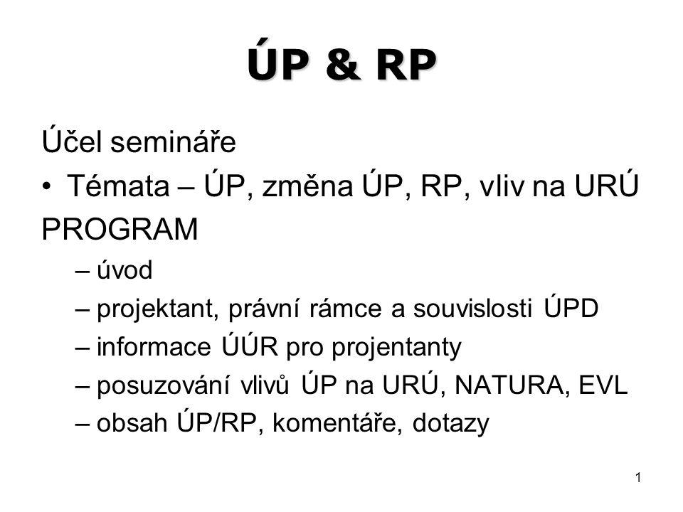 1 ÚP & RP Účel semináře Témata – ÚP, změna ÚP, RP, vliv na URÚ PROGRAM –úvod –projektant, právní rámce a souvislosti ÚPD –informace ÚÚR pro projentant