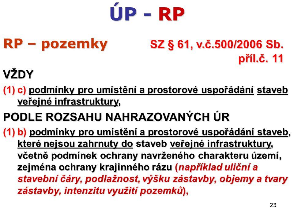 23 ÚP - RP RP – pozemky SZ § 61, v.č.500/2006 Sb. příl.č. 11 VŽDY (1)c) podmínky pro umístění a prostorové uspořádání staveb veřejné infrastruktury, P