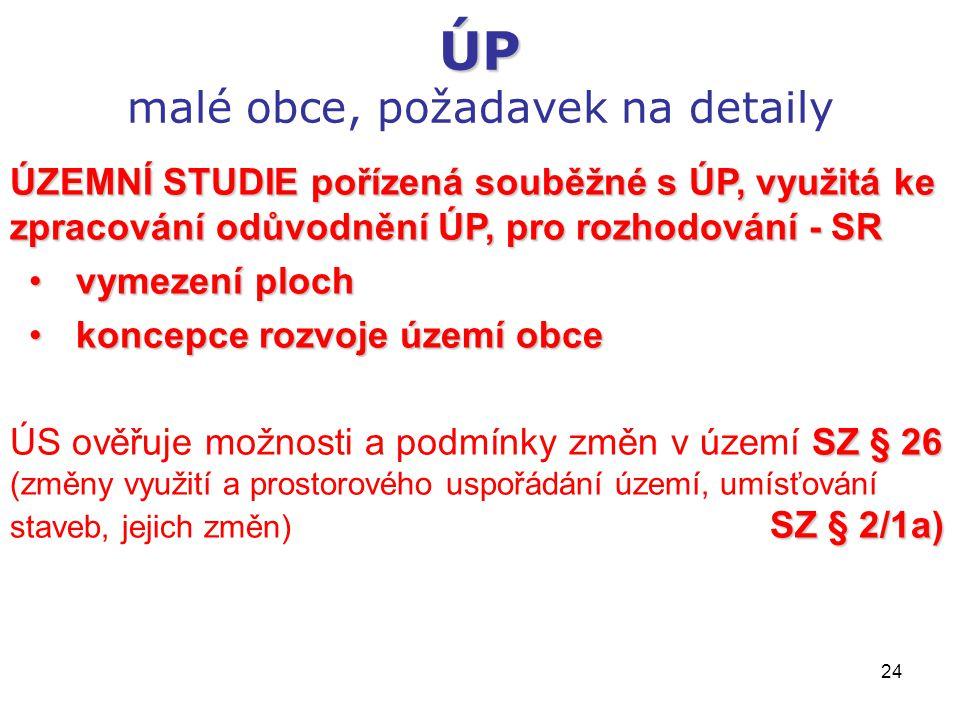 24 ÚP ÚP malé obce, požadavek na detaily ÚZEMNÍ STUDIE pořízená souběžné s ÚP, využitá ke zpracování odůvodnění ÚP, pro rozhodování - SR vymezení ploc