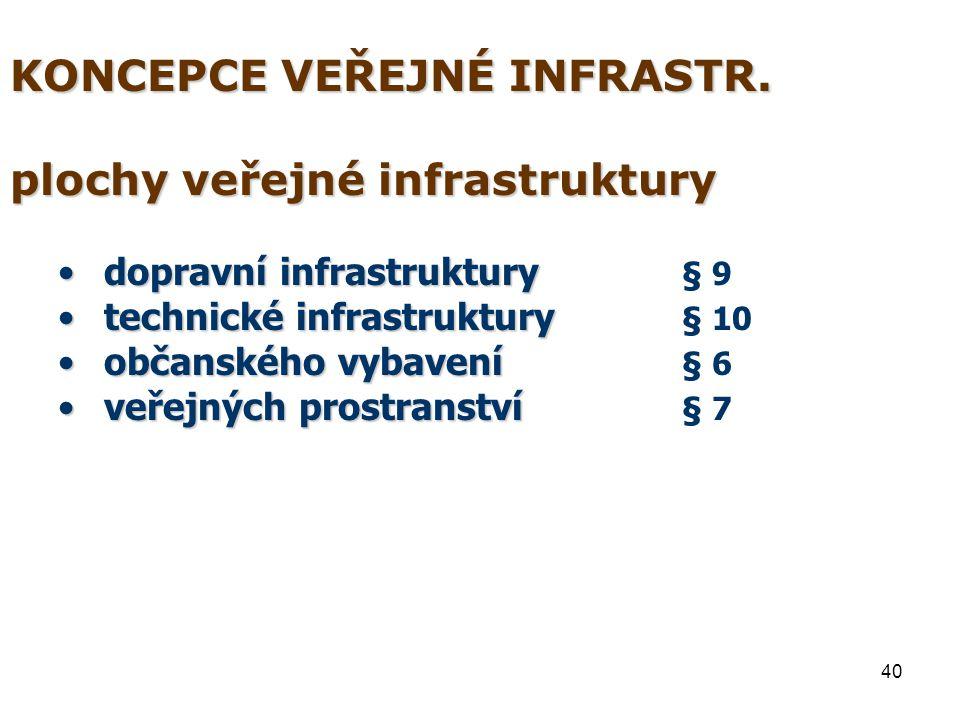 40 KONCEPCE VEŘEJNÉ INFRASTR. plochy veřejné infrastruktury dopravní infrastrukturydopravní infrastruktury § 9 technické infrastrukturytechnické infra