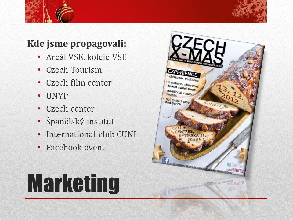 Marketing Kde jsme propagovali: Areál VŠE, koleje VŠE Czech Tourism Czech film center UNYP Czech center Španělský institut International club CUNI Fac