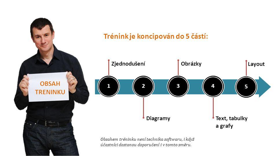 OBSAH TRENINKU Trénink je koncipován do 5 částí: 1234 ZjednodušeníObrázky DiagramyText, tabulky a grafy Layout 5 Obsahem tréninku není technika softwa