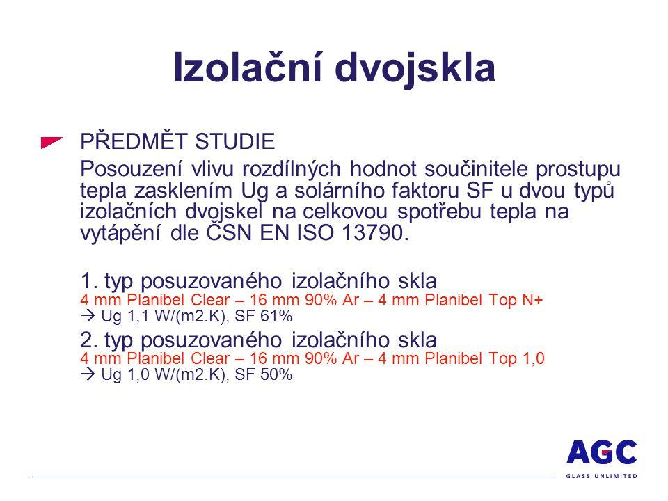 Izolační dvojskla PŘEDMĚT STUDIE Posouzení vlivu rozdílných hodnot součinitele prostupu tepla zasklením Ug a solárního faktoru SF u dvou typů izolačních dvojskel na celkovou spotřebu tepla na vytápění dle ČSN EN ISO 13790.