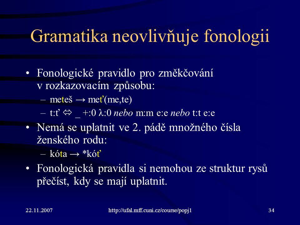 22.11.2007http://ufal.mff.cuni.cz/course/popj134 Gramatika neovlivňuje fonologii Fonologické pravidlo pro změkčování v rozkazovacím způsobu: –meteš →