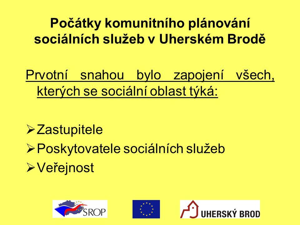 Počátky komunitního plánování sociálních služeb v Uherském Brodě Prvotní snahou bylo zapojení všech, kterých se sociální oblast týká:  Zastupitele 
