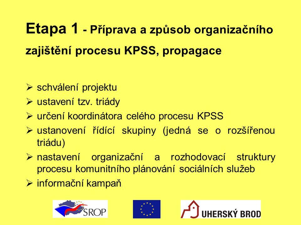 Etapa 1 - Příprava a způsob organizačního zajištění procesu KPSS, propagace  schválení projektu  ustavení tzv. triády  určení koordinátora celého p