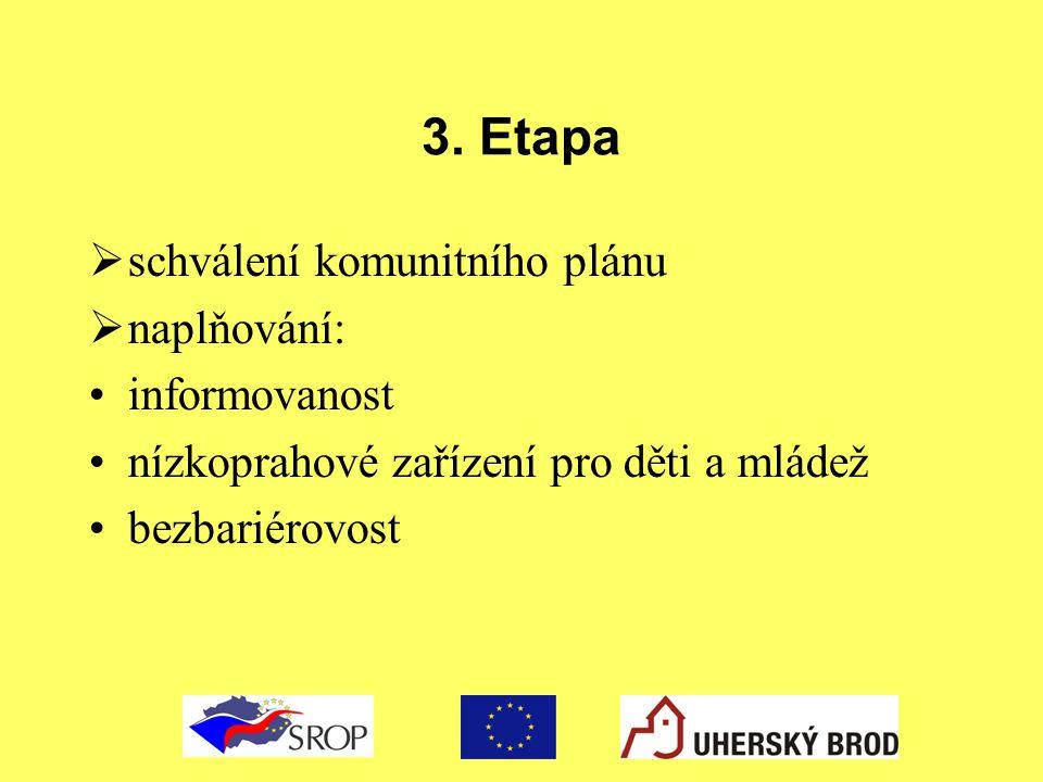 3. Etapa  schválení komunitního plánu  naplňování: informovanost nízkoprahové zařízení pro děti a mládež bezbariérovost