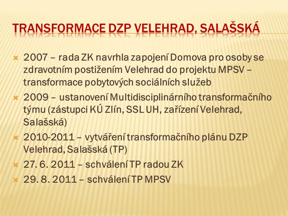  2007 – rada ZK navrhla zapojení Domova pro osoby se zdravotním postižením Velehrad do projektu MPSV – transformace pobytových sociálních služeb  20