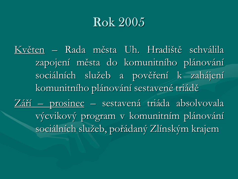 Rok 2005 Květen – Rada města Uh.