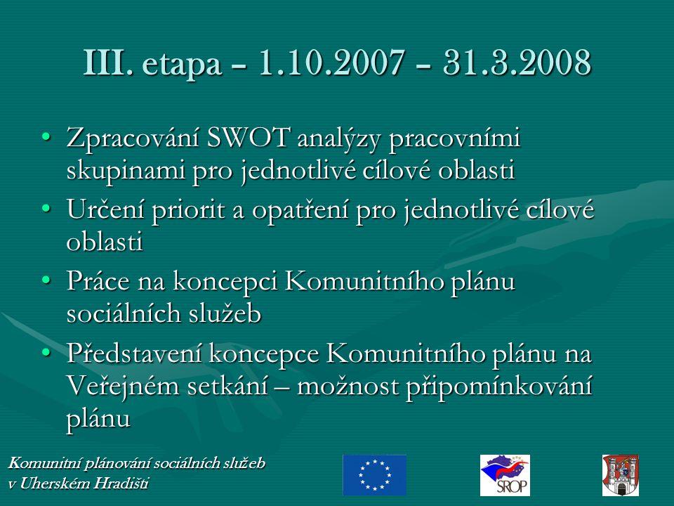 III. etapa – 1.10.2007 – 31.3.2008 Zpracování SWOT analýzy pracovními skupinami pro jednotlivé cílové oblastiZpracování SWOT analýzy pracovními skupin