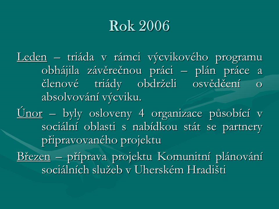 Rok 2006 Leden – triáda v rámci výcvikového programu obhájila závěrečnou práci – plán práce a členové triády obdrželi osvědčení o absolvování výcviku.