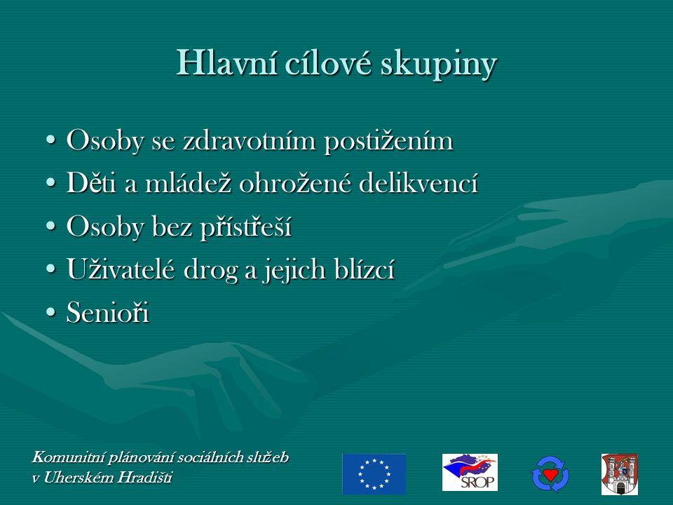 Aktivity I. etapy Komunitní plánování sociálních slu ž eb v Uherském Hradišti
