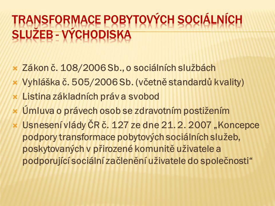 """ Projekt MPSV """"Podpora transformace sociálních služeb  Součást projektu: Národní centrum podpory transformace sociálních služeb – od listopadu 2010  MPSV podporuje pilotní ověření transformace ve vybraných 32 zařízeních sociálních služeb  Zlínský kraj: 1."""
