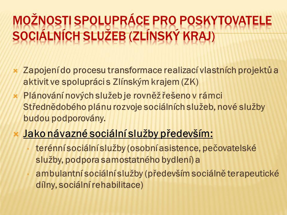  Zapojení do procesu transformace realizací vlastních projektů a aktivit ve spolupráci s Zlínským krajem (ZK)  Plánování nových služeb je rovněž řešeno v rámci Střednědobého plánu rozvoje sociálních služeb, nové služby budou podporovány.