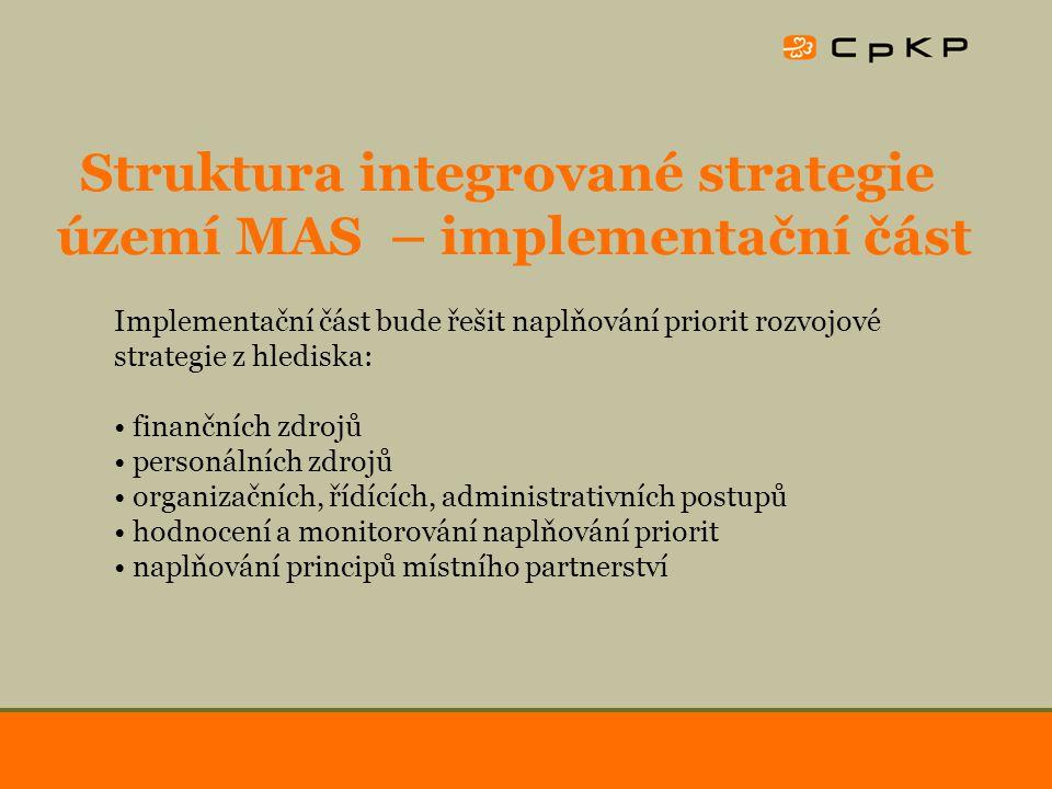 Děkujeme za pozornost Jan.martinek@cpkp.cz havranek@ekoregion-uhlava.cz
