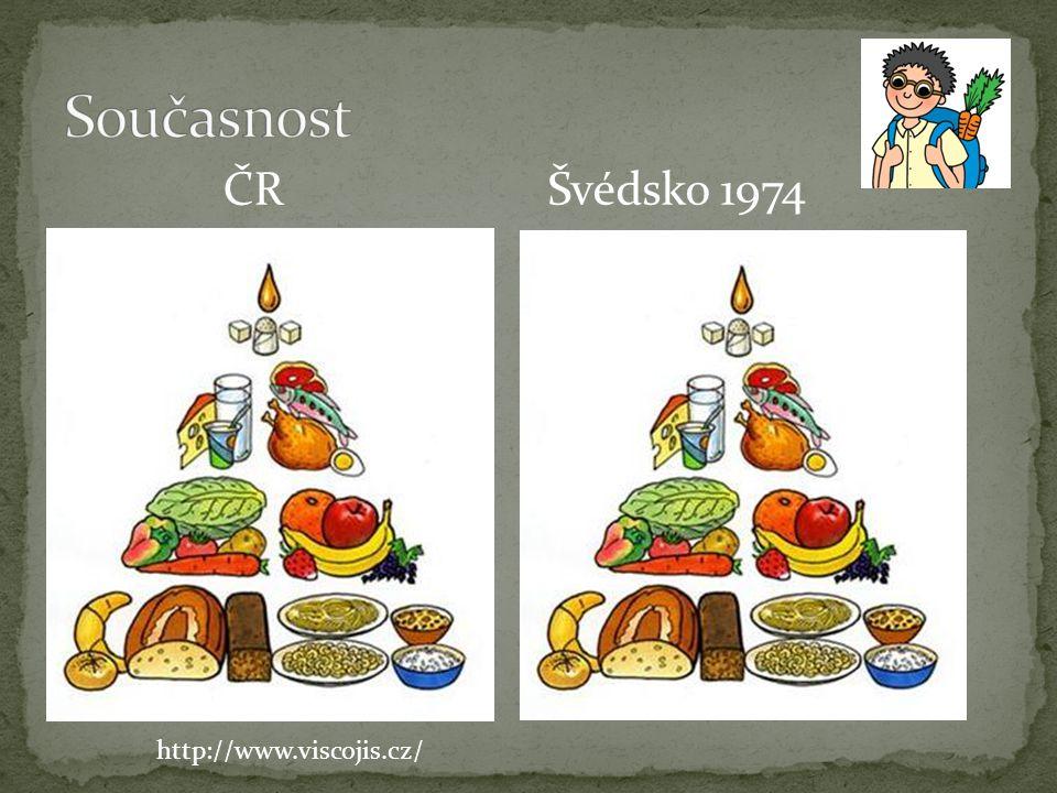 ČRŠvédsko 1974 http://www.viscojis.cz/