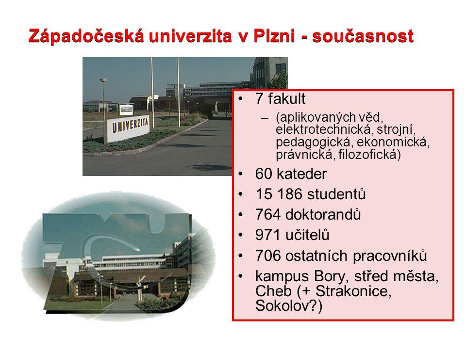 ORGANIZAČNÍ SCHÉMA I EKONOMICKÁ knihovna v Chebu (3) PRÁVNICKÁ knihovna - Americká tř.(5) TECHNICKO- EKONOMICKÁ knihovna - Bory (12) PEDAGOGICKÁ knihovna- Klatovská tř.