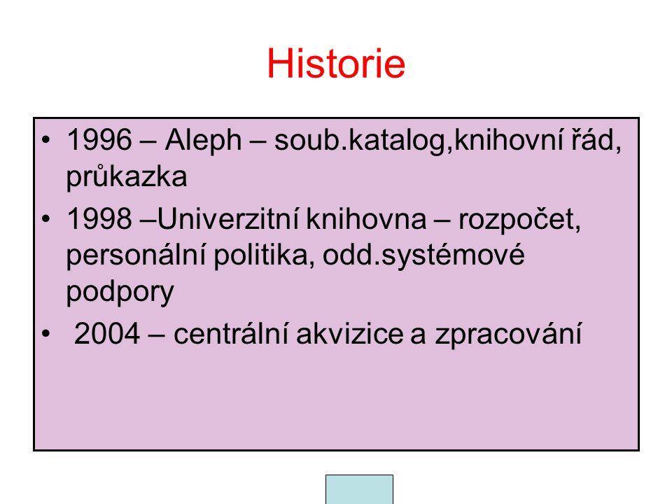 Historie 1996 – Aleph – soub.katalog,knihovní řád, průkazka 1998 –Univerzitní knihovna – rozpočet, personální politika, odd.systémové podpory 2004 – centrální akvizice a zpracování