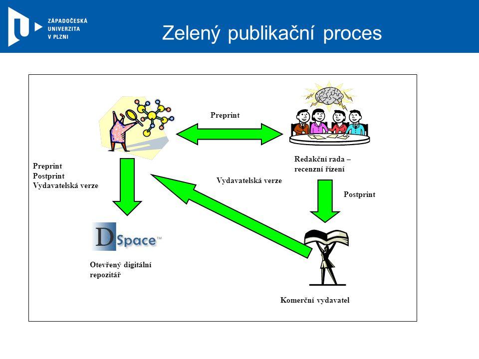 Zelený publikační proces Redakční rada – recenzní řízení Postprint Komerční vydavatel Otevřený digitální repozitář Vydavatelská verze Preprint Postprint Vydavatelská verze Preprint