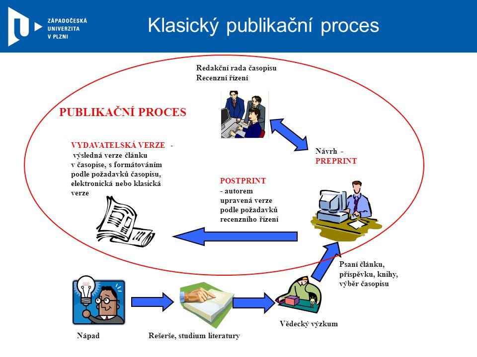 Knihovna a vědecká komunikace Co má knihovna společného s vědeckou komunikací.
