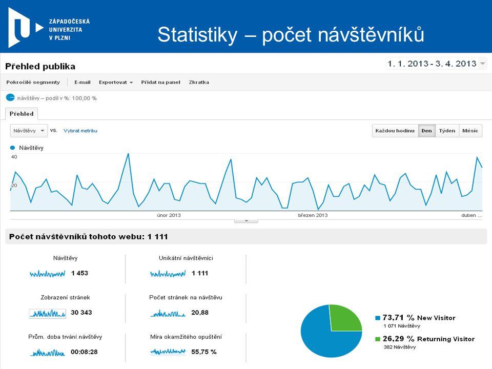 Statistiky – počet návštěvníků