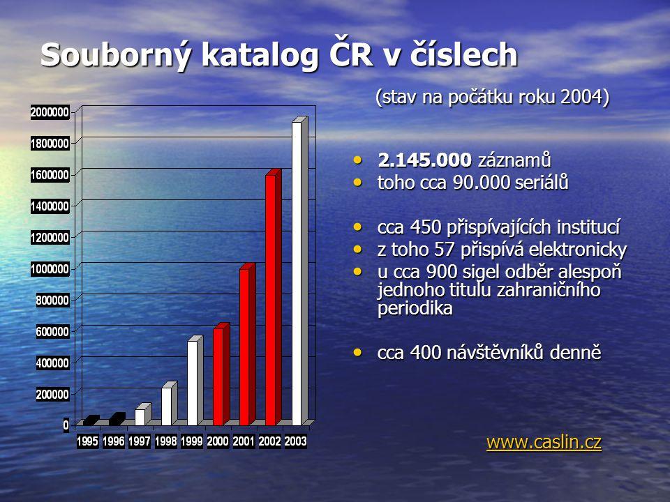 Souborný katalog ČR v číslech (stav na počátku roku 2004) 2.145.000 záznamů 2.145.000 záznamů toho cca 90.000 seriálů toho cca 90.000 seriálů cca 450