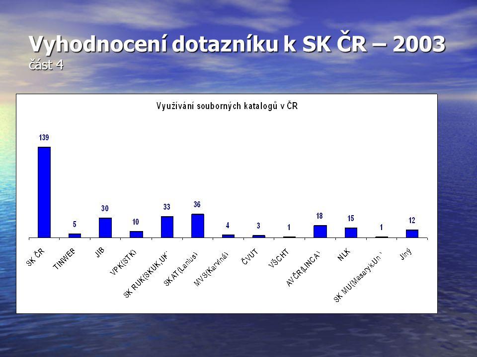 Vyhodnocení dotazníku k SK ČR – 2003 část 4