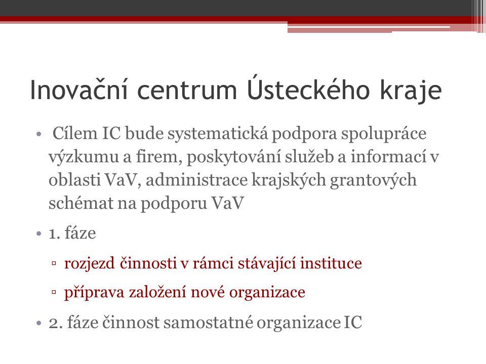 Inovační centrum Ústeckého kraje Cílem IC bude systematická podpora spolupráce výzkumu a firem, poskytování služeb a informací v oblasti VaV, administrace krajských grantových schémat na podporu VaV 1.