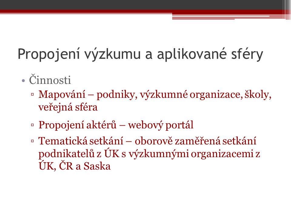 Propojení výzkumu a aplikované sféry Činnosti ▫Mapování – podniky, výzkumné organizace, školy, veřejná sféra ▫Propojení aktérů – webový portál ▫Tematická setkání – oborově zaměřená setkání podnikatelů z ÚK s výzkumnými organizacemi z ÚK, ČR a Saska