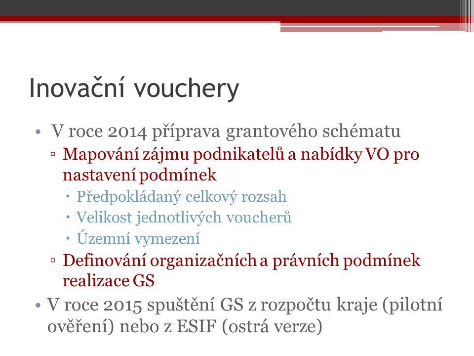 Inovační vouchery V roce 2014 příprava grantového schématu ▫Mapování zájmu podnikatelů a nabídky VO pro nastavení podmínek  Předpokládaný celkový rozsah  Velikost jednotlivých voucherů  Územní vymezení ▫Definování organizačních a právních podmínek realizace GS V roce 2015 spuštění GS z rozpočtu kraje (pilotní ověření) nebo z ESIF (ostrá verze)