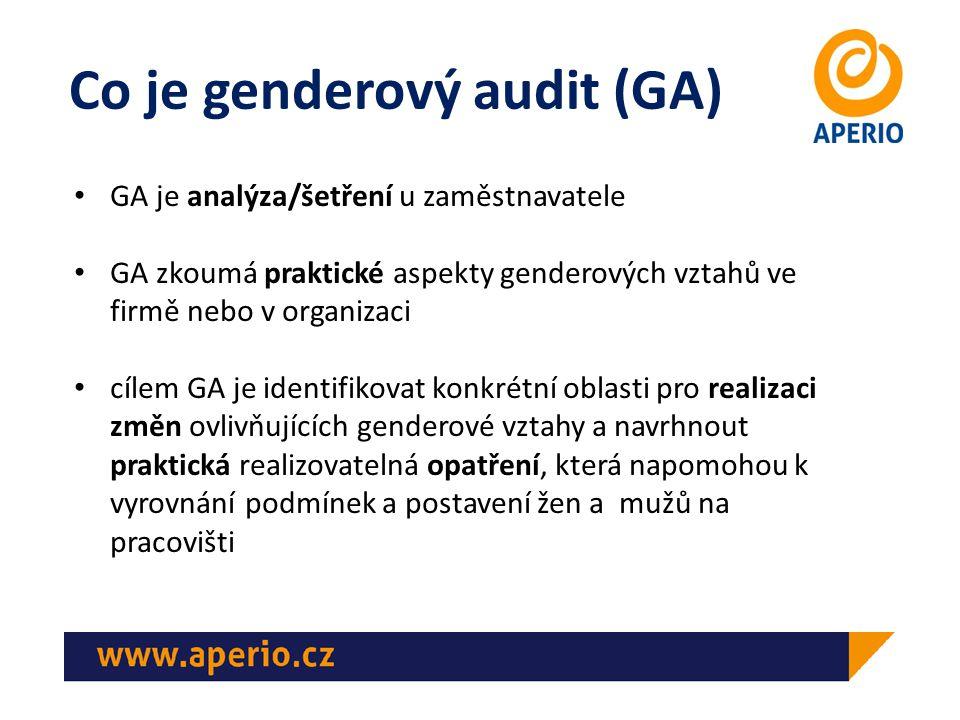 Co je genderový audit (GA) GA je analýza/šetření u zaměstnavatele GA zkoumá praktické aspekty genderových vztahů ve firmě nebo v organizaci cílem GA j