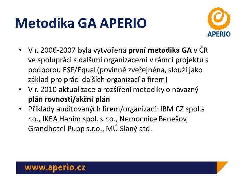 Metodika GA APERIO V r. 2006-2007 byla vytvořena první metodika GA v ČR ve spolupráci s dalšími organizacemi v rámci projektu s podporou ESF/Equal (po
