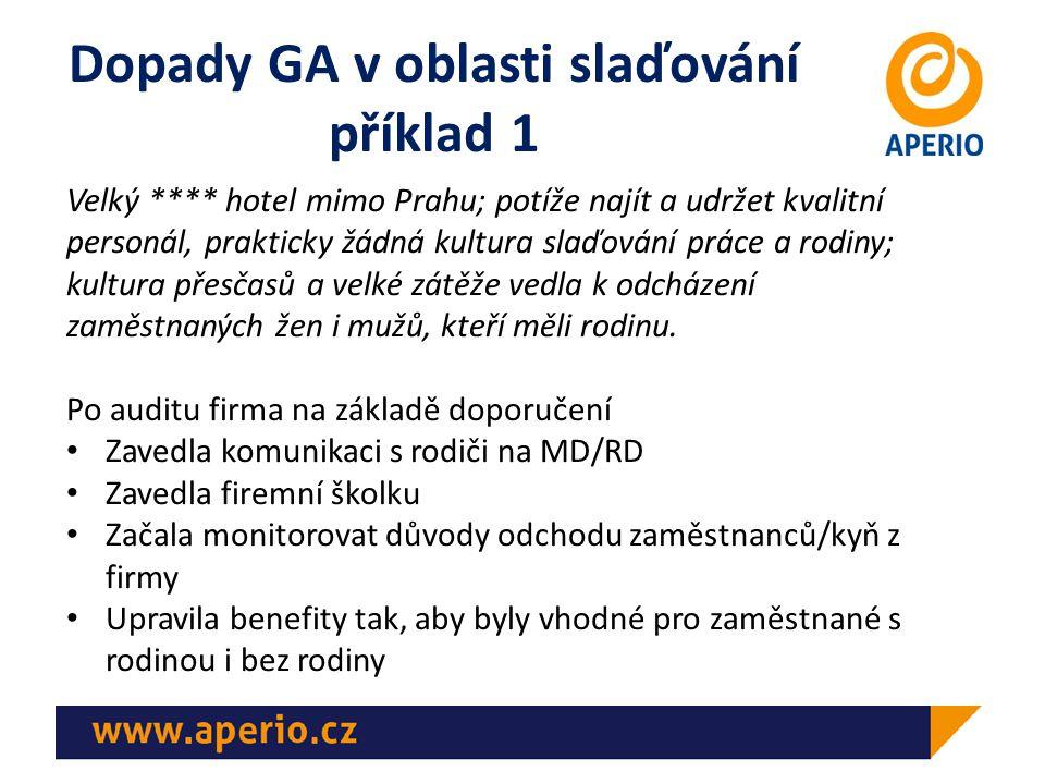 Dopady GA v oblasti slaďování příklad 1 Velký **** hotel mimo Prahu; potíže najít a udržet kvalitní personál, prakticky žádná kultura slaďování práce