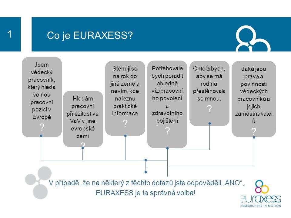 """V případě, že na některý z těchto dotazů jste odpověděli """"ANO , EURAXESS je ta správná volba."""