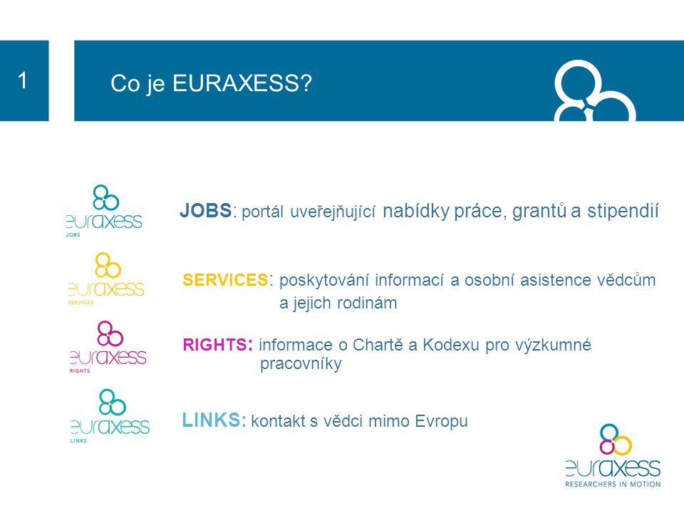 1 SERVICES : poskytování informací a osobní asistence vědcům a jejich rodinám RIGHTS : informace o Chartě a Kodexu pro výzkumné pracovníky LINKS: kontakt s vědci mimo Evropu JOBS: portál uveřejňující nabídky práce, grantů a stipendií