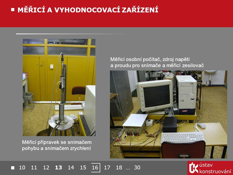 Měřicí přípravek se snímačem pohybu a snímačem zrychlení Měřicí osobní počítač, zdroj napětí a proudu pro snímače a měřicí zesilovač MĚŘICÍ A VYHODNOCOVACÍ ZAŘÍZENÍ 10 11 12 13 14 15 16 17 18 … 30