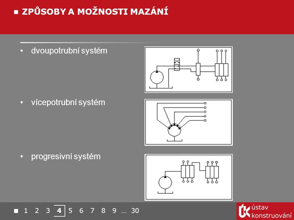 dvoupotrubní systém vícepotrubní systém progresivní systém ZPŮSOBY A MOŽNOSTI MAZÁNÍ 1 2 3 4 5 6 7 8 9 … 30