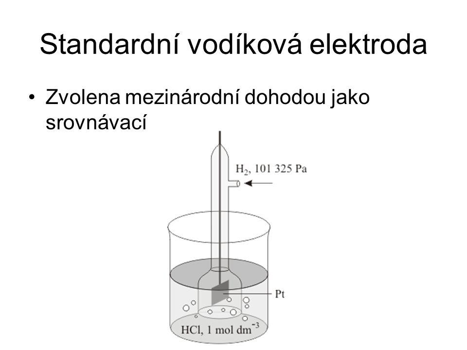 Standardní vodíková elektroda Zvolena mezinárodní dohodou jako srovnávací